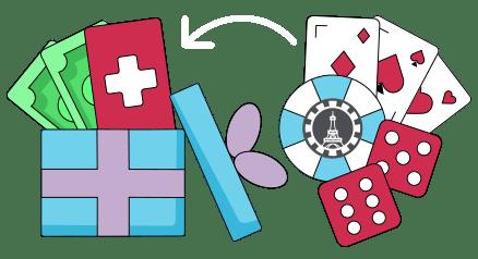 jouer dans un casino en ligne