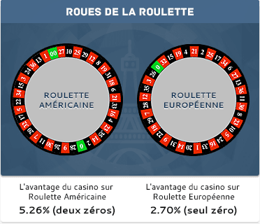 roulette strategie plein