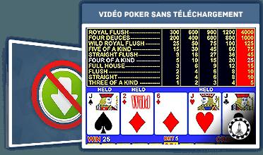 vidéo poker sans téléchargement